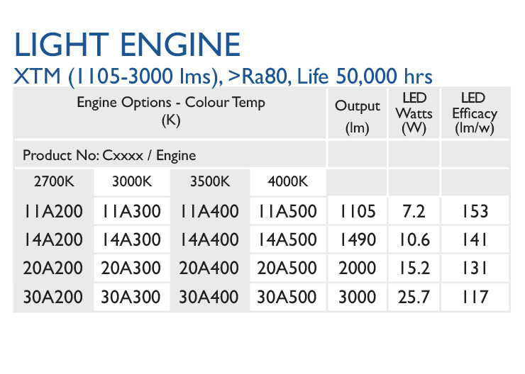 Light Engine